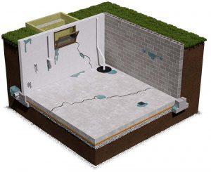 Basement Waterproofing | Mount Laurel, NJ